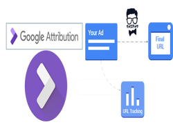 google attribution si google adwords parallel tracking